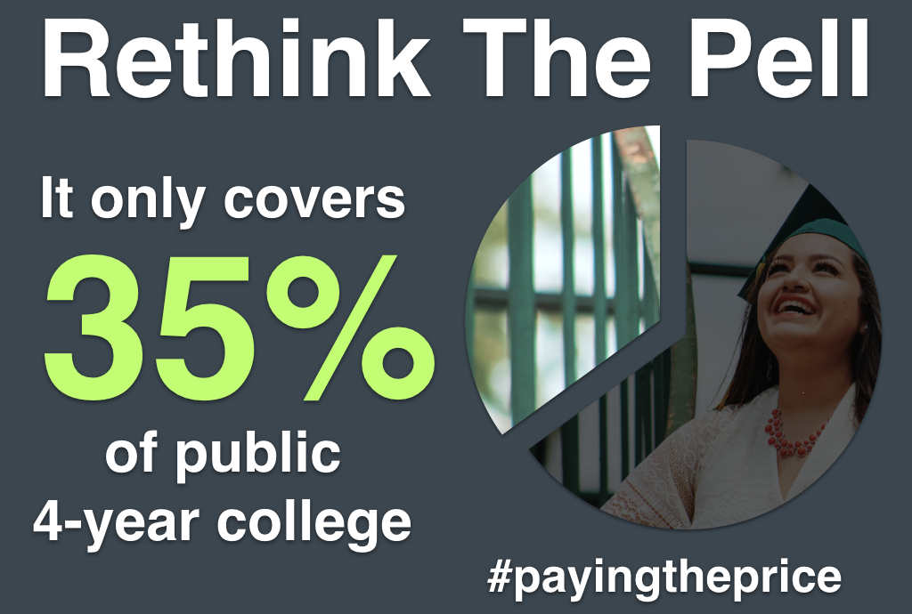 "Infographic that says ""Rethink the Pell. Only covers 35% of public 4-year college. #payingtheprice"""