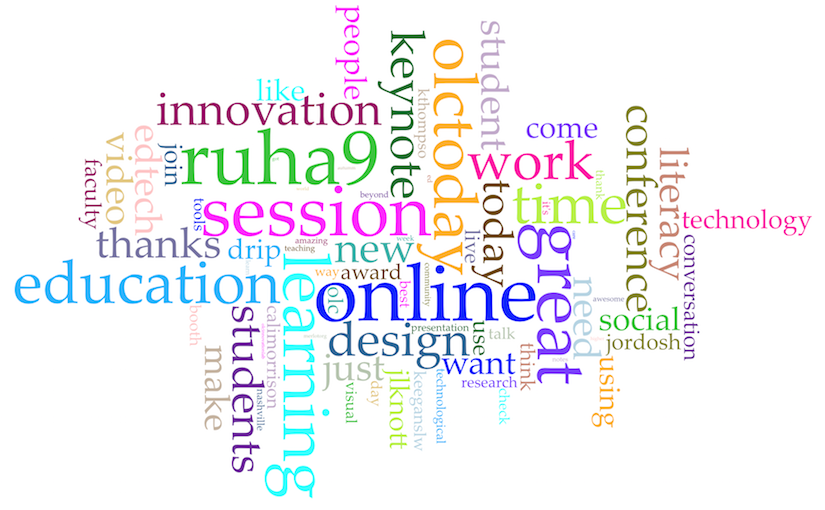 A word cloud of tweets from #OLCInnovate 2018. Here's the decreasing list of terms that make up the word cloud with their relative number of times used: online (204); ruha9 (184); great (175); session (165); learning (158); olctoday (138); education (134); time (126); work (111); design (102); innovation (102); keynote (100); students (96); conference (93); literacy (93); today (91); thanks (89); just (88); student (85); edtech (82); new (82); need (81); video (81); social (75); like (73); make (73); want (73); people (72); drip (70); jlknott (70); using (69); come (67); join (66); technology (65); faculty (62); conversation (60); jordosh (60); live (60); use (60); olc (59); think (59); award (58); calimorrison (56); talk (54); booth (53); keeganslw (53); tools (53); visual (53); best (52); day (52); kthompso (52); research (52); check (51); technological (50); it's (49); thank (49); way (49); nashville (48); presentation (48)